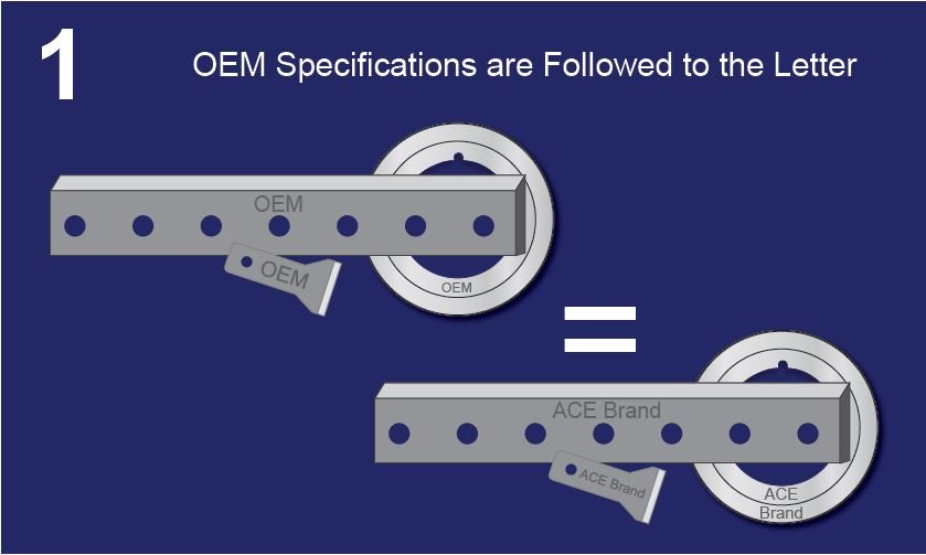 OEM compatible knives from ACE