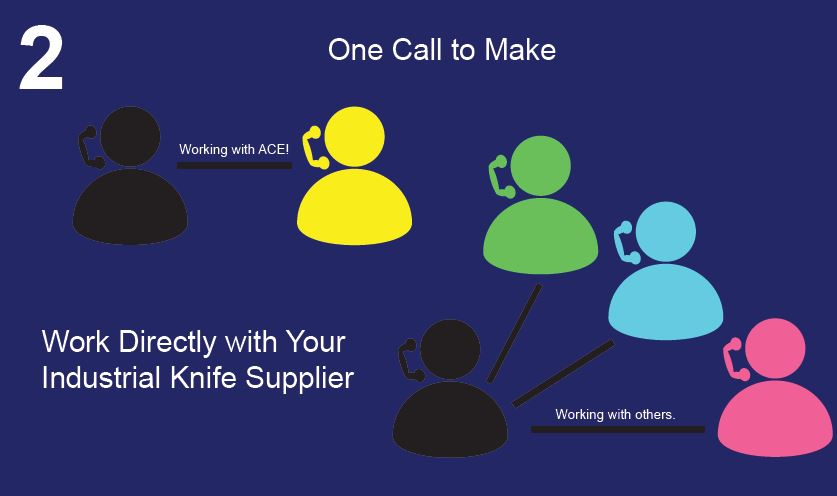 Industrial Knife and Blade Manufacturing from ACE